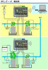 WLC-4・無線IF版 構成例 1